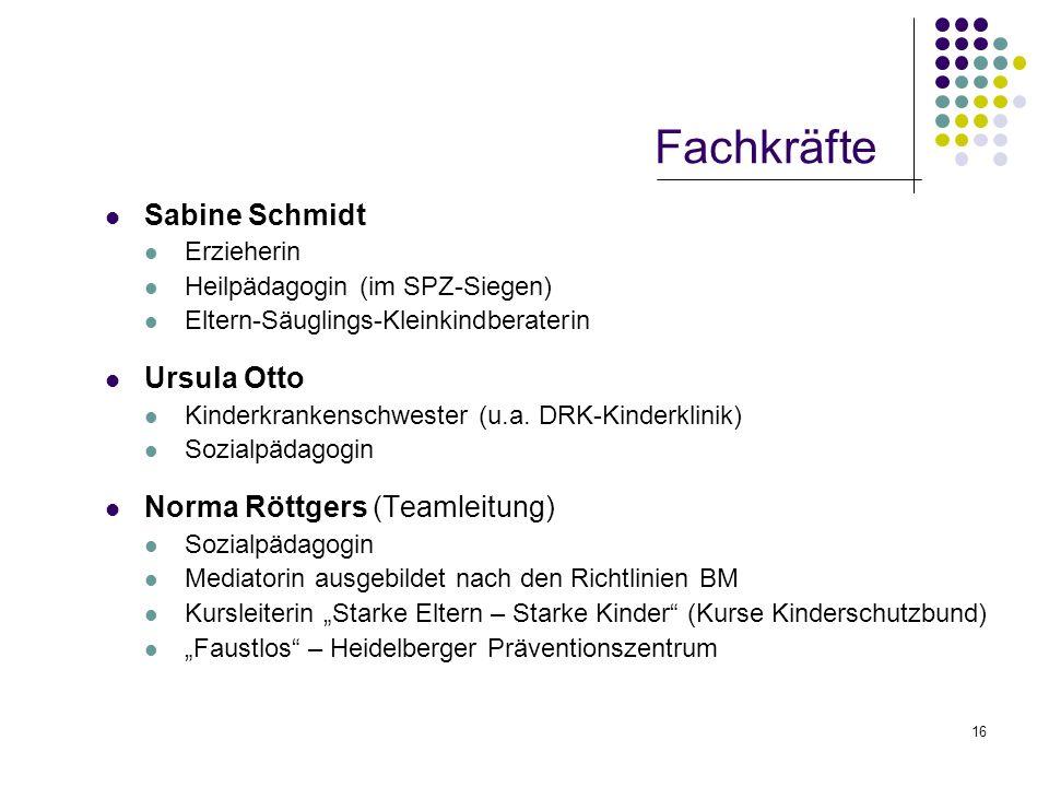 Fachkräfte Sabine Schmidt Ursula Otto Norma Röttgers (Teamleitung)