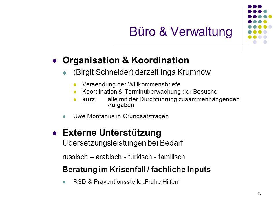 Büro & Verwaltung Organisation & Koordination Externe Unterstützung
