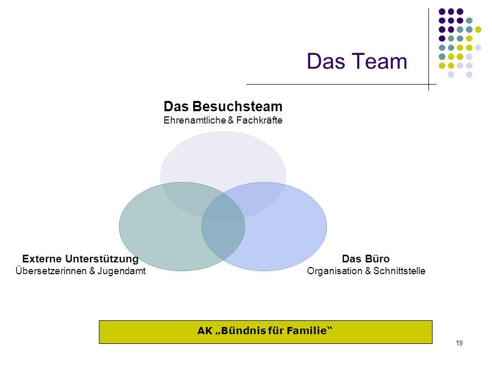 "AK ""Bündnis für Familie"