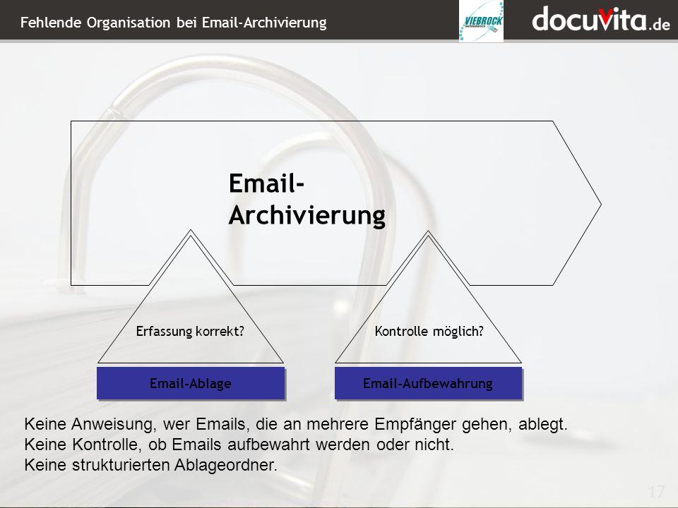 Fehlende Organisation bei Email-Archivierung