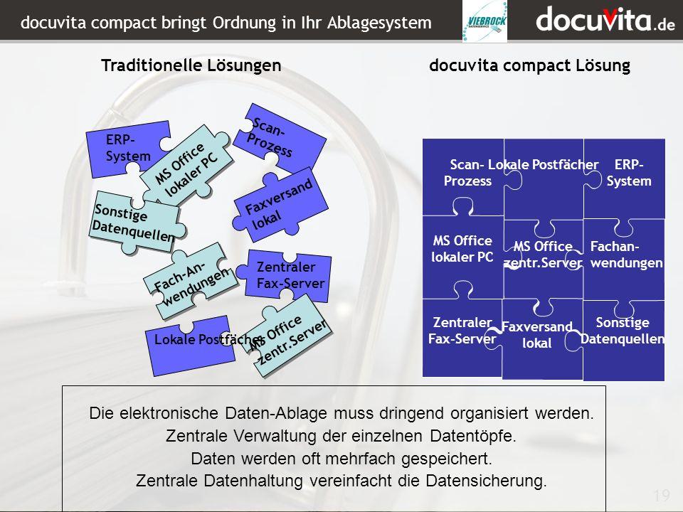 docuvita compact bringt Ordnung in Ihr Ablagesystem