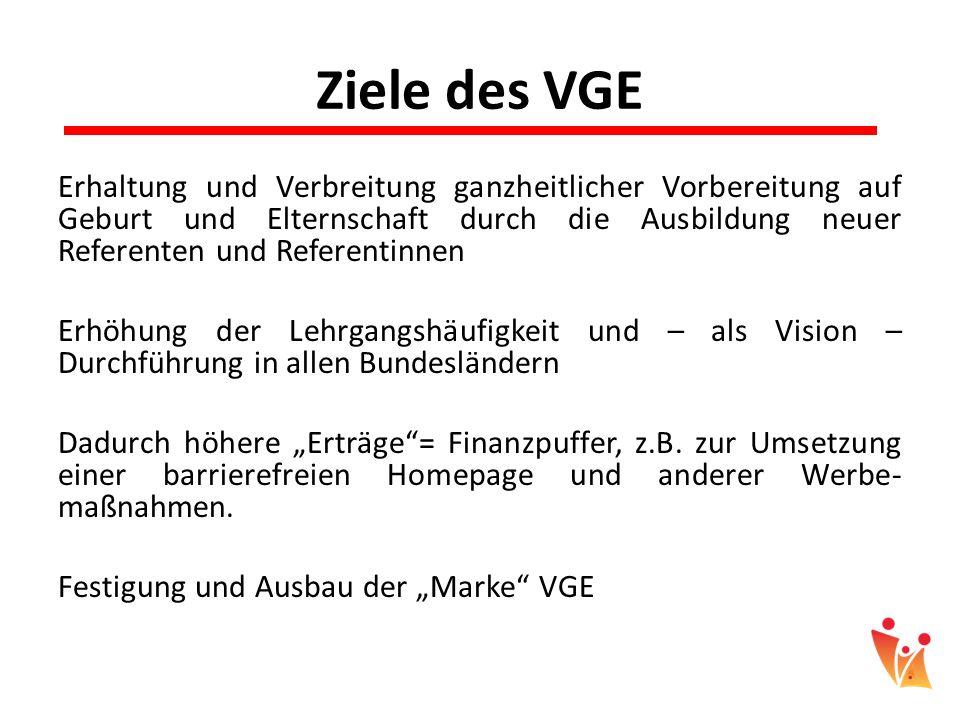Ziele des VGE