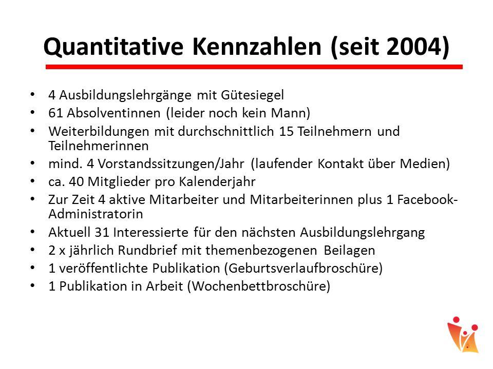 Quantitative Kennzahlen (seit 2004)