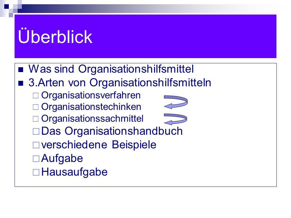 Überblick Was sind Organisationshilfsmittel