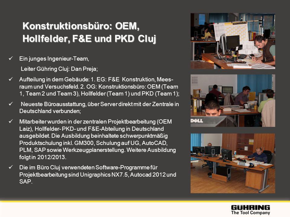 Konstruktionsbüro: OEM, Hollfelder, F&E und PKD Cluj