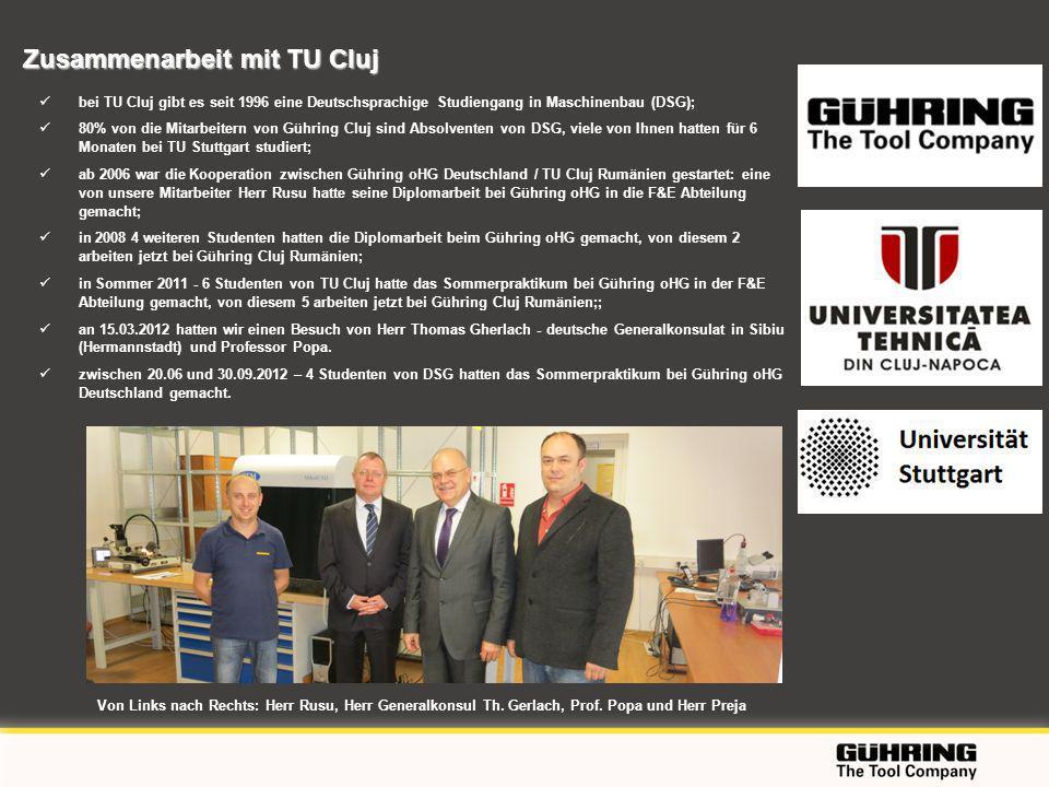 Zusammenarbeit mit TU Cluj