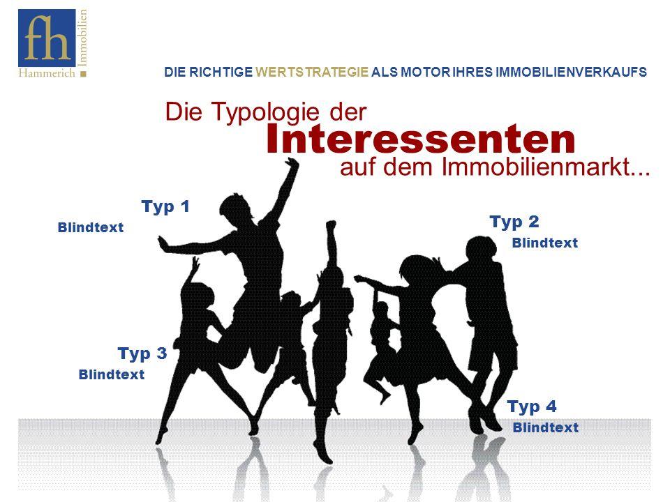 Interessenten Die Typologie der auf dem Immobilienmarkt...