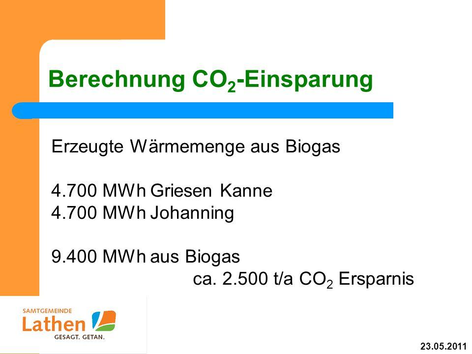 Berechnung CO2-Einsparung