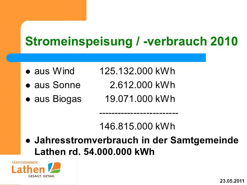 Stromeinspeisung / -verbrauch 2010