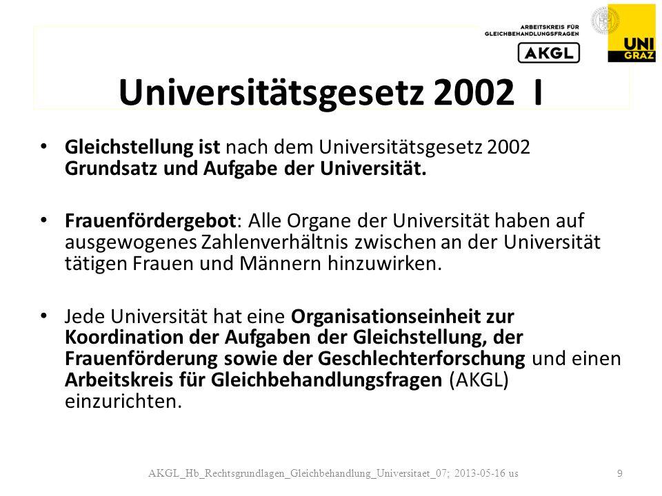Universitätsgesetz 2002 I Gleichstellung ist nach dem Universitätsgesetz 2002 Grundsatz und Aufgabe der Universität.