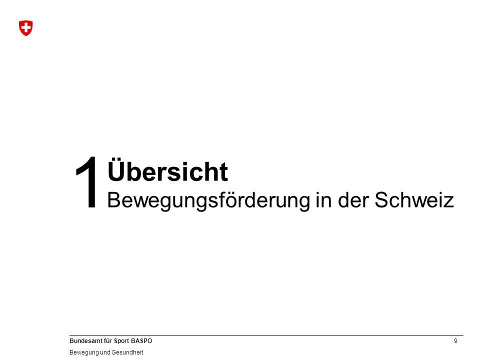 1 Übersicht Bewegungsförderung in der Schweiz