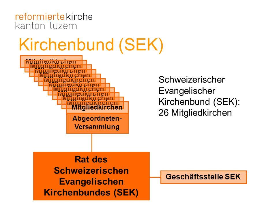 Kirchenbund (SEK) Rat des Schweizerischen Evangelischen Kirchenbundes (SEK) Geschäftsstelle SEK. Mitgliedkirchen.
