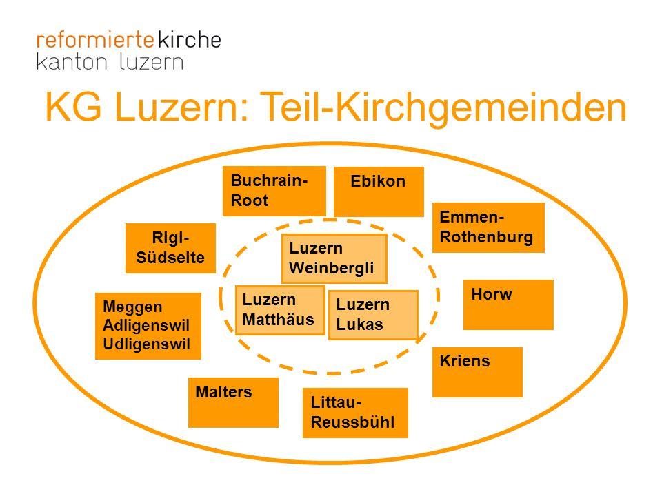 KG Luzern: Teil-Kirchgemeinden