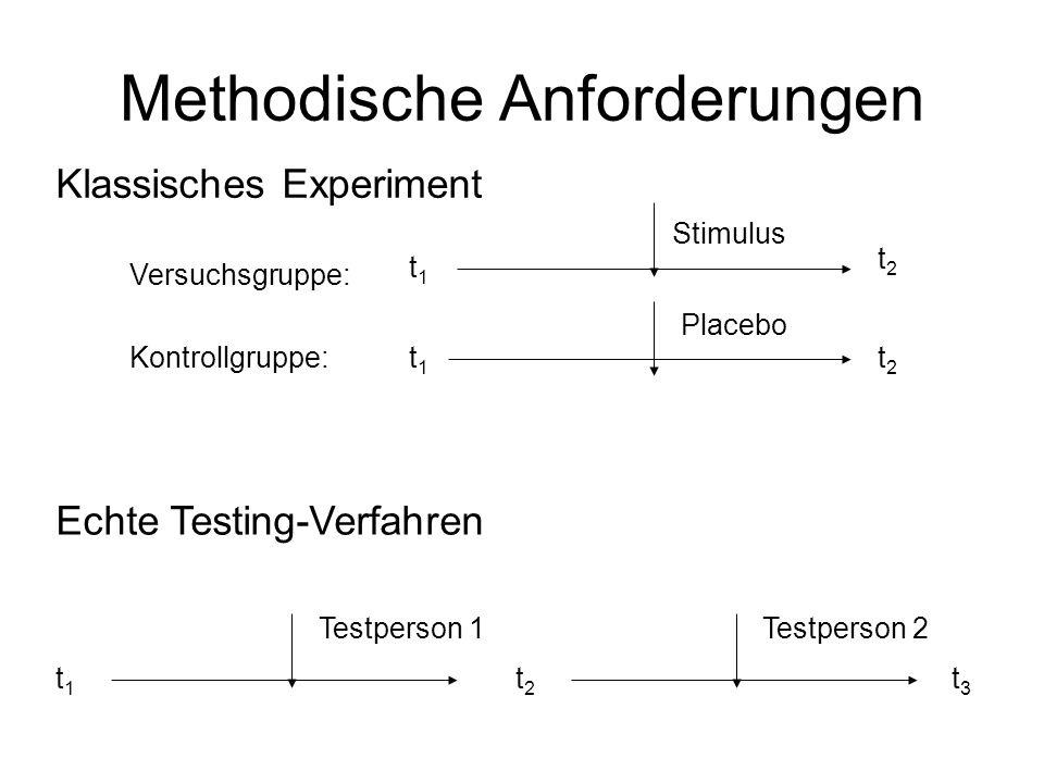 Methodische Anforderungen