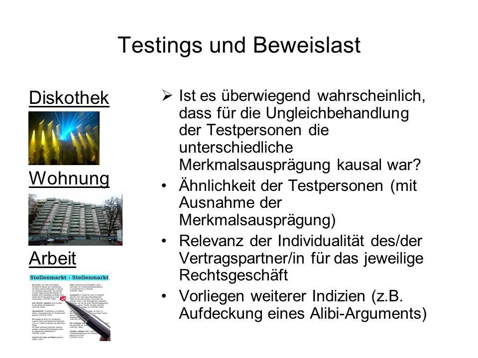 Testings und Beweislast