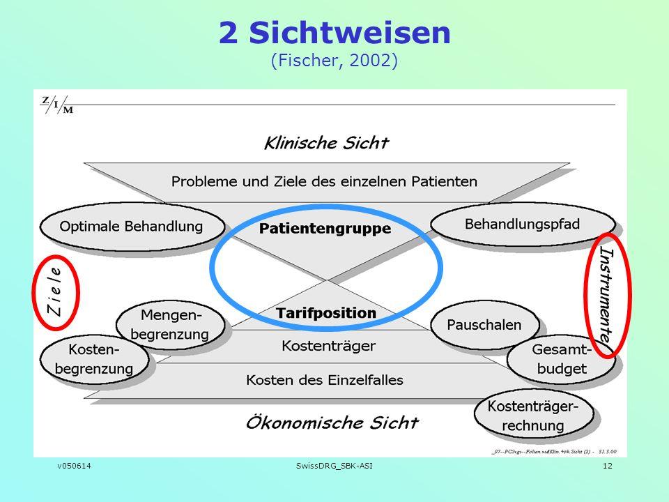 2 Sichtweisen (Fischer, 2002)