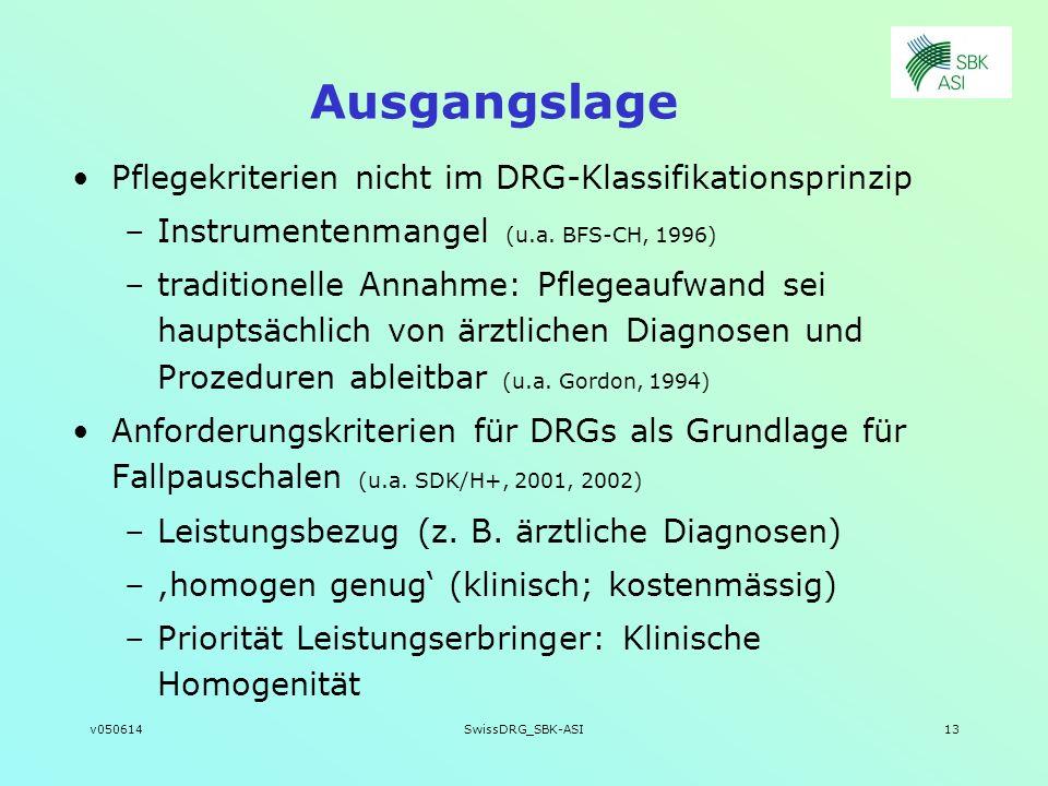 Ausgangslage Pflegekriterien nicht im DRG-Klassifikationsprinzip