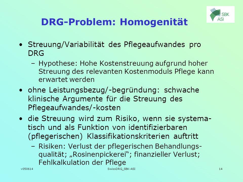 DRG-Problem: Homogenität