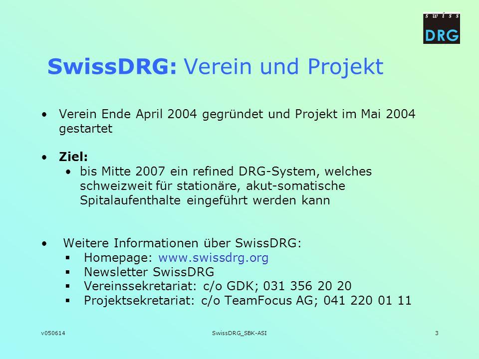 SwissDRG: Verein und Projekt