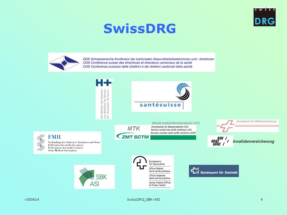 SwissDRG MTK Invalidenversicherung Medizinaltarifkommission UVG