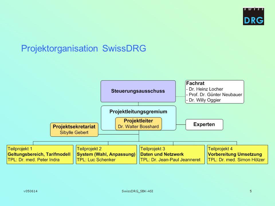 Projektorganisation SwissDRG