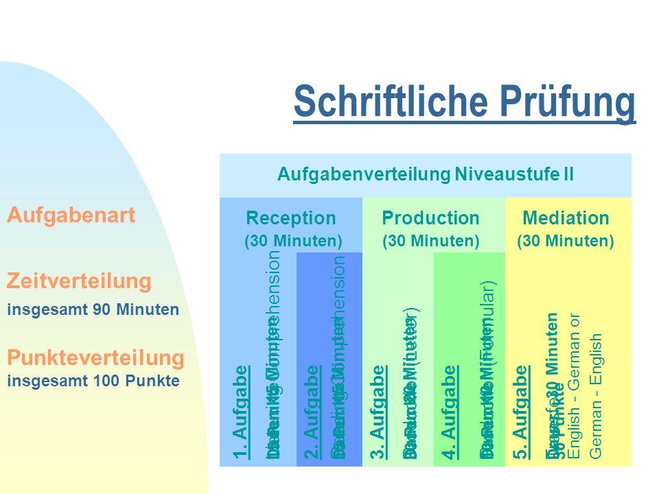 Aufgabenverteilung Niveaustufe II
