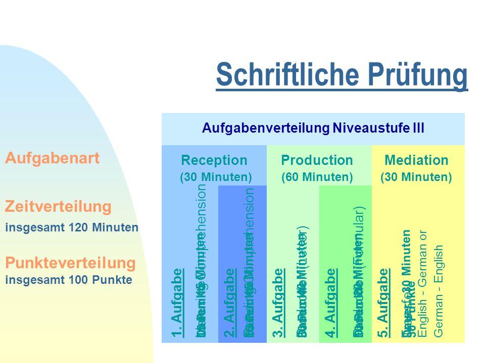 Aufgabenverteilung Niveaustufe III
