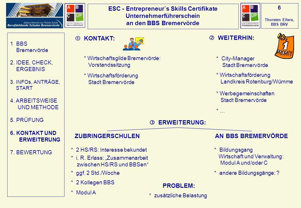 6 Thorsten Eilers, BBS BRV