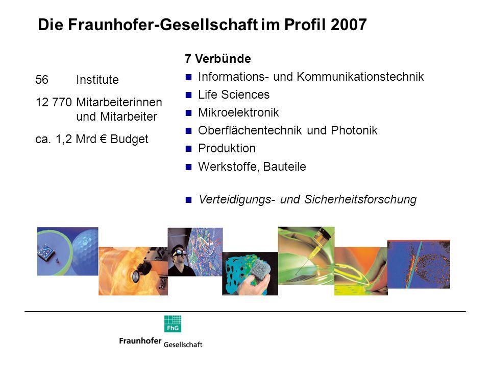Die Fraunhofer-Gesellschaft im Profil 2007