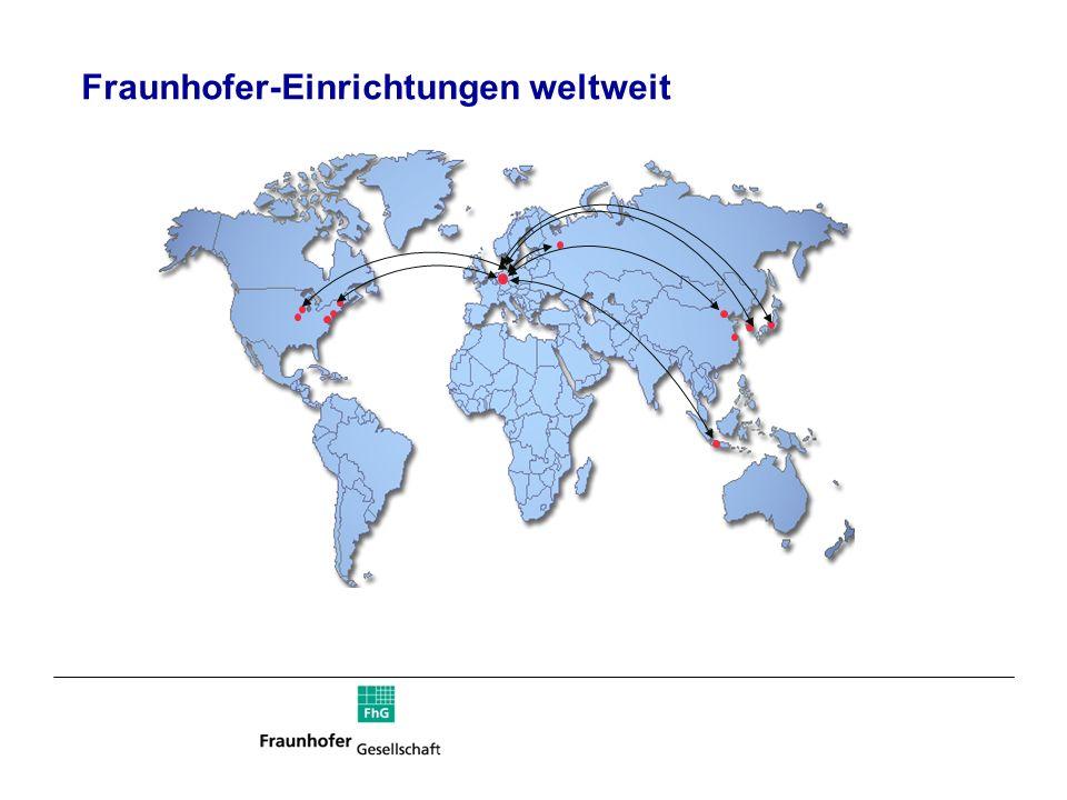 Fraunhofer-Einrichtungen weltweit