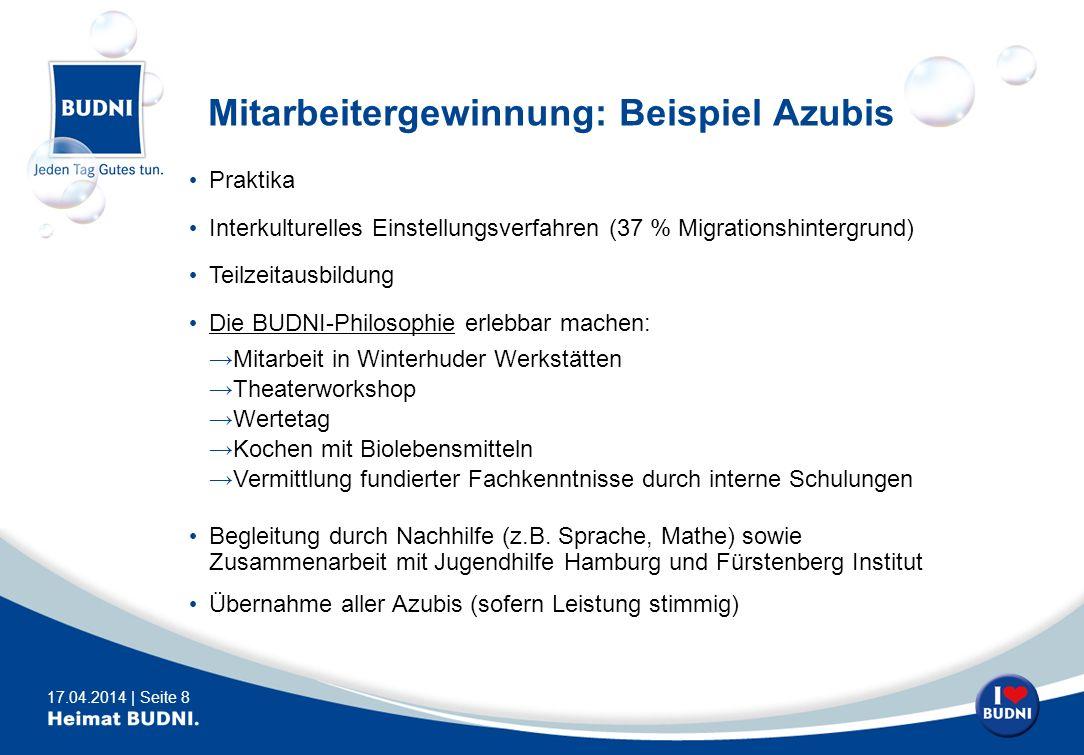 Mitarbeitergewinnung: Beispiel Azubis