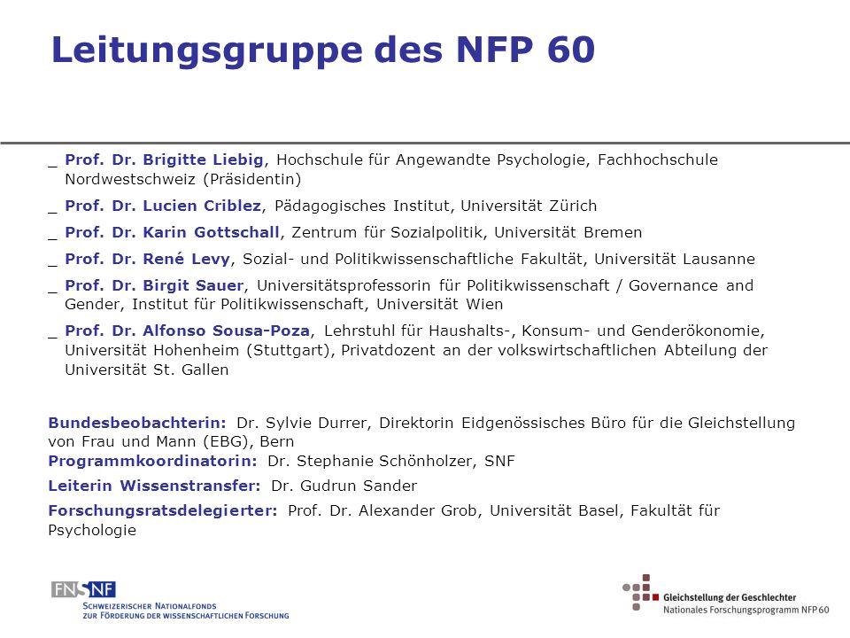Leitungsgruppe des NFP 60