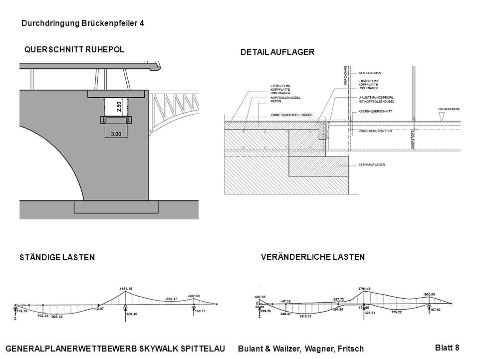 Durchdringung Brückenpfeiler 4