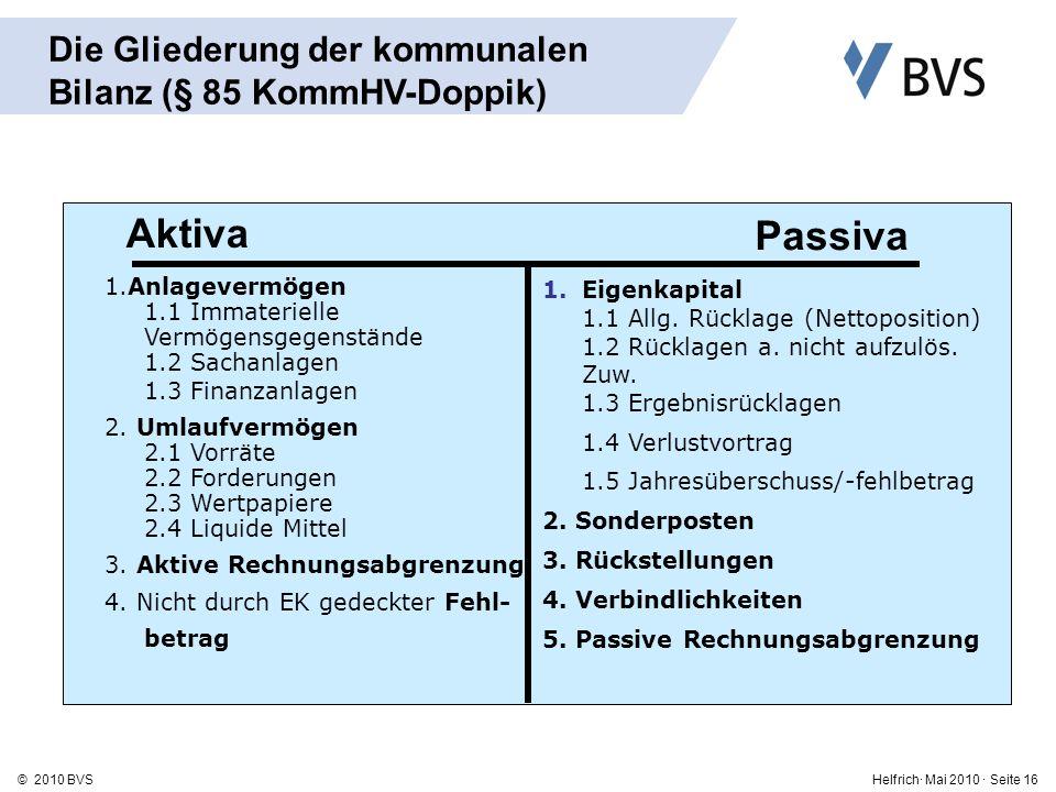 Die Gliederung der kommunalen Bilanz (§ 85 KommHV-Doppik)