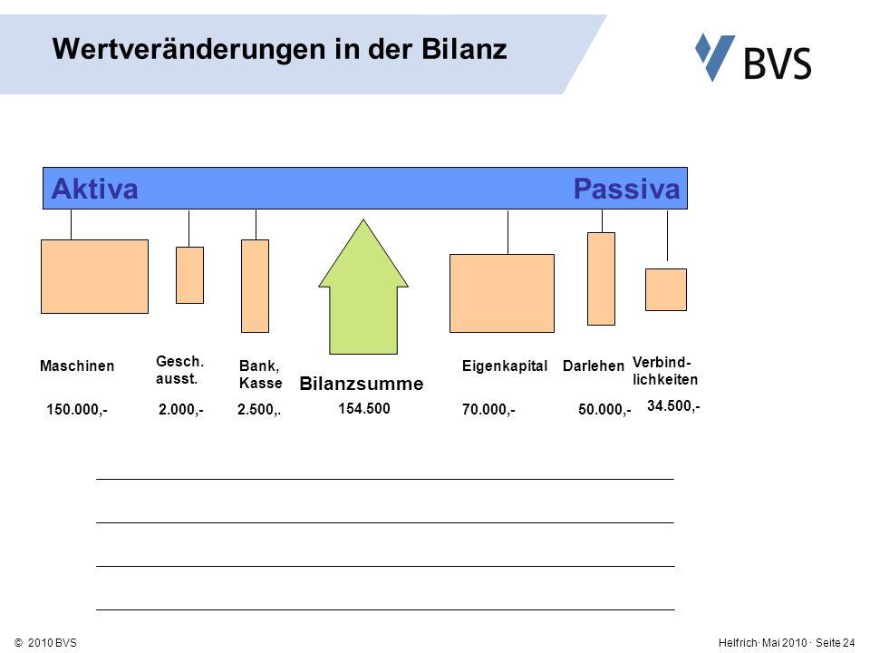 Wertveränderungen in der Bilanz