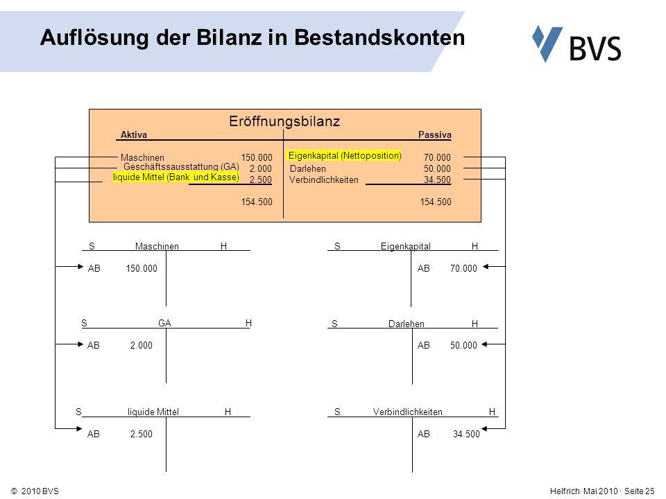 Auflösung der Bilanz in Bestandskonten