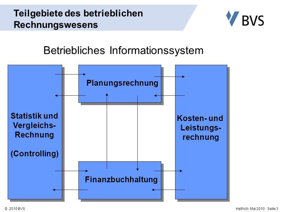 Betriebliches Informationssystem