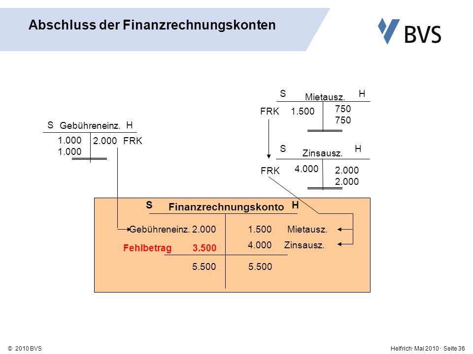 Finanzrechnungskonto