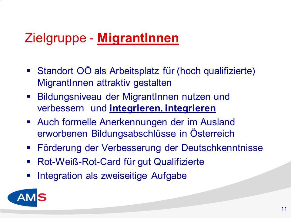 Zielgruppe - MigrantInnen