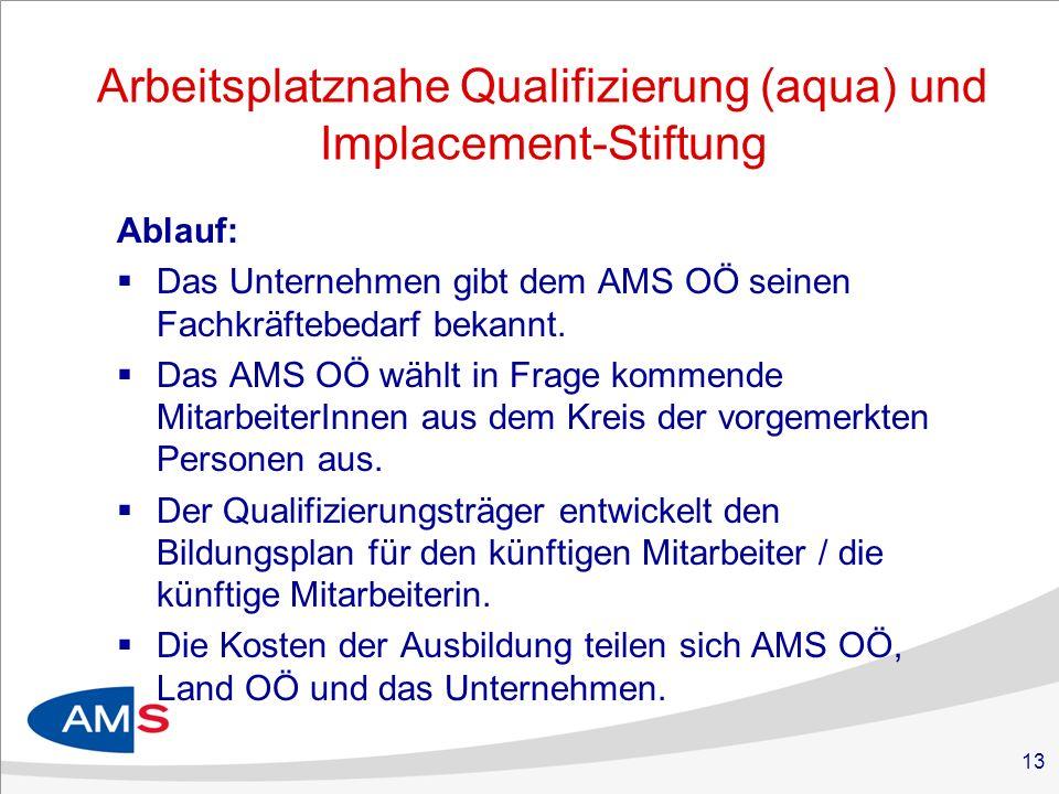 Arbeitsplatznahe Qualifizierung (aqua) und Implacement-Stiftung