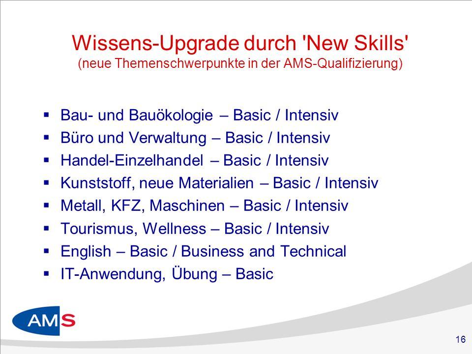 Wissens-Upgrade durch New Skills (neue Themenschwerpunkte in der AMS-Qualifizierung)