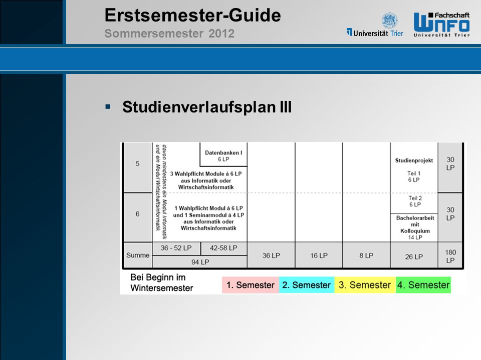 Studienverlaufsplan III