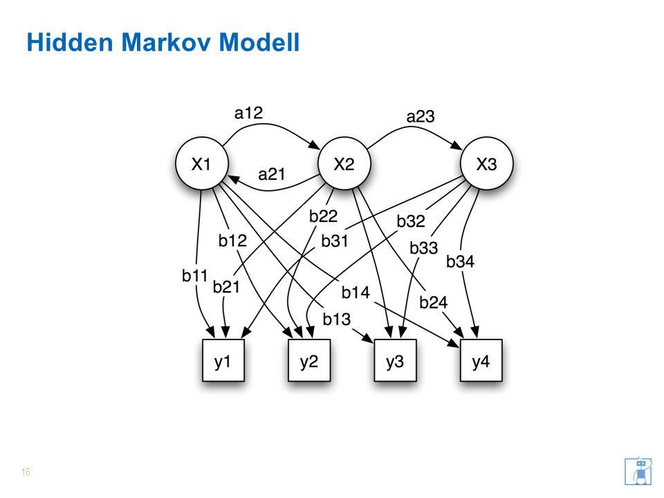 Hidden Markov Modell