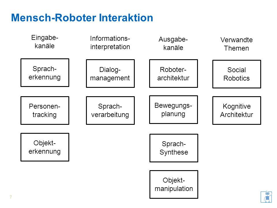 Mensch-Roboter Interaktion