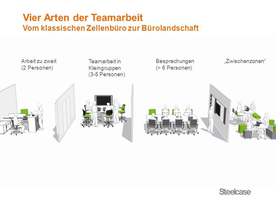 Vier Arten der Teamarbeit Vom klassischen Zellenbüro zur Bürolandschaft