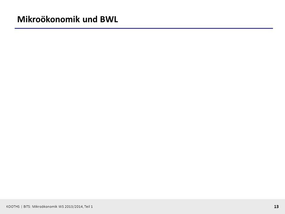 Mikroökonomik und BWL