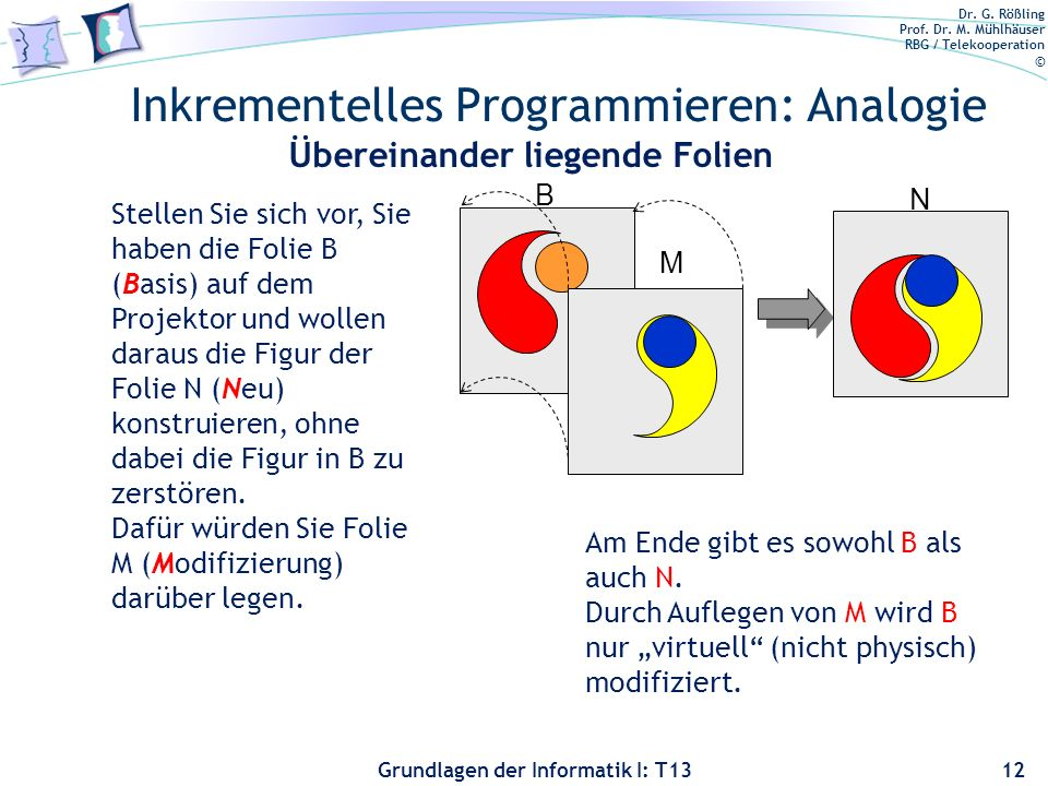 Inkrementelles Programmieren: Analogie