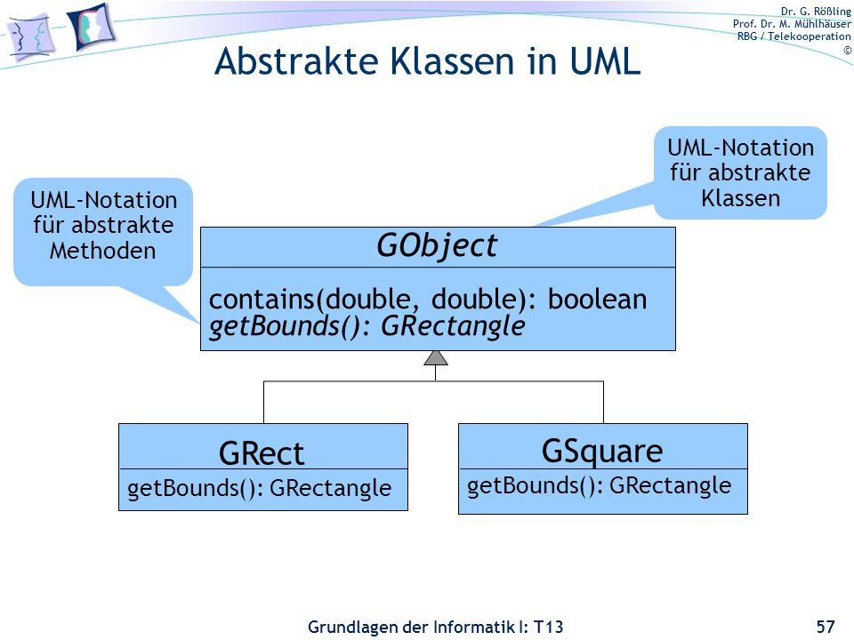 Abstrakte Klassen in UML