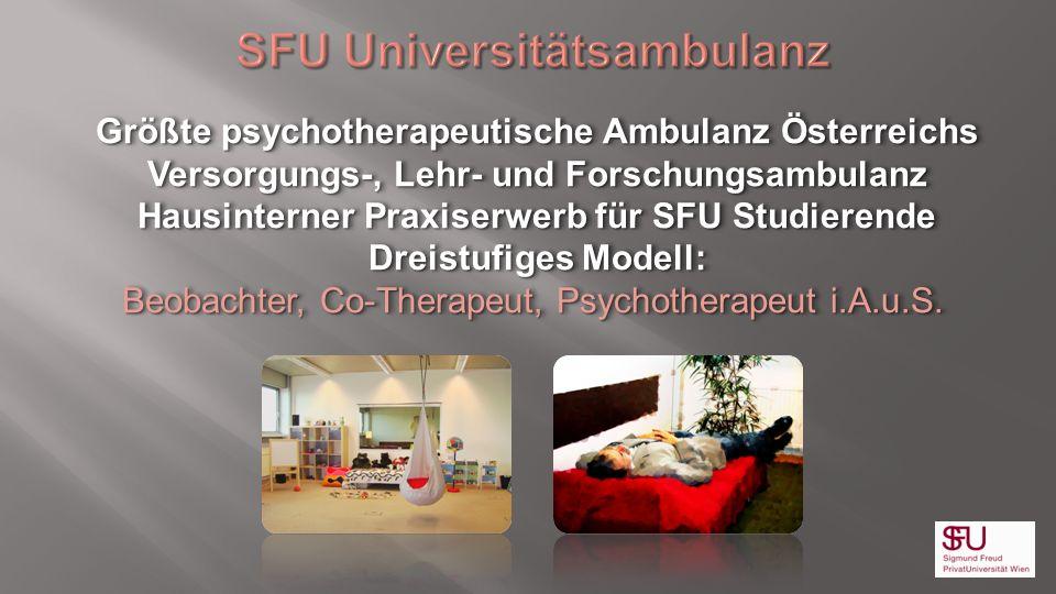SFU Universitätsambulanz