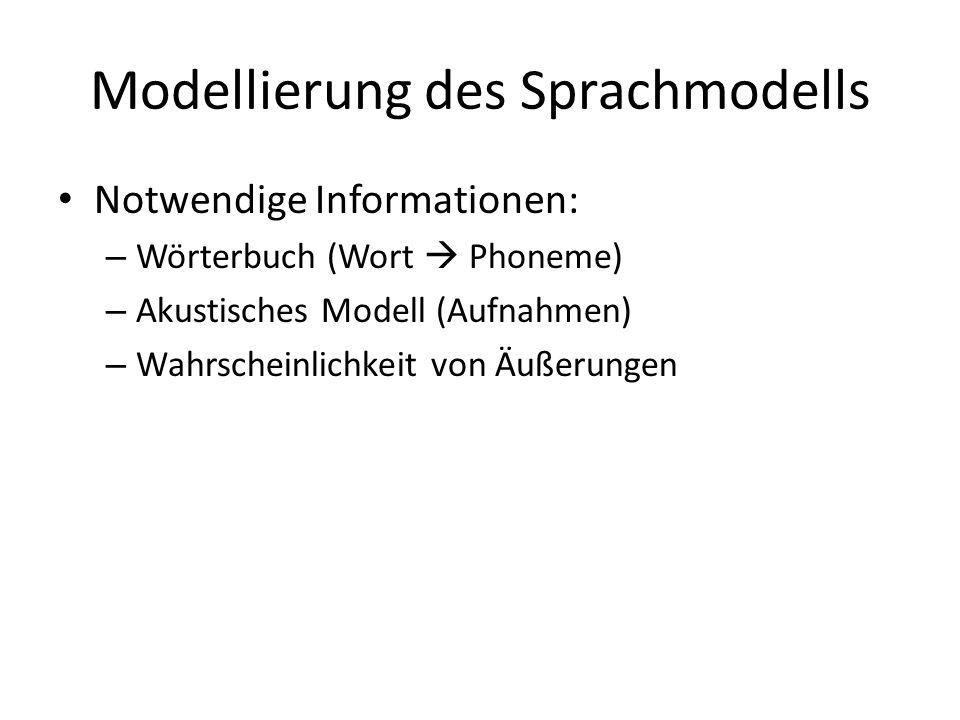 Modellierung des Sprachmodells